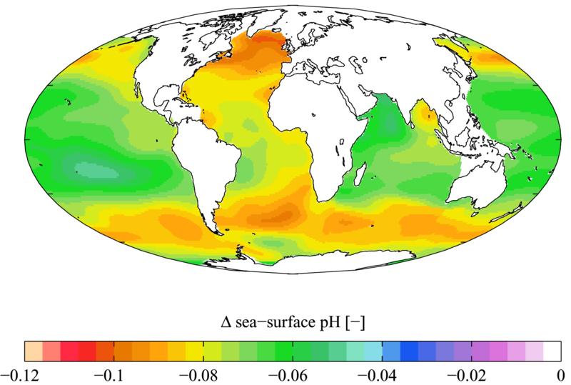 niveles anuales de pH oceánico de 1700 a 1990